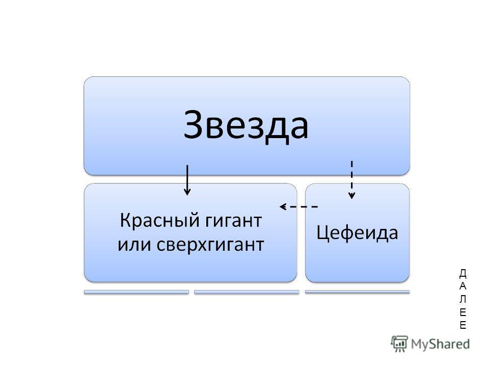 ДАЛЕЕДАЛЕЕ