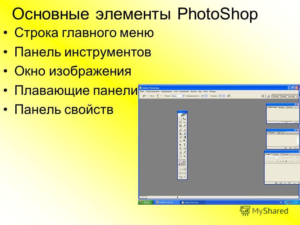 Основные элементы PhotoShop Cтрока главного меню Панель инструментов Окно изображения Плавающие панели Панель свойств