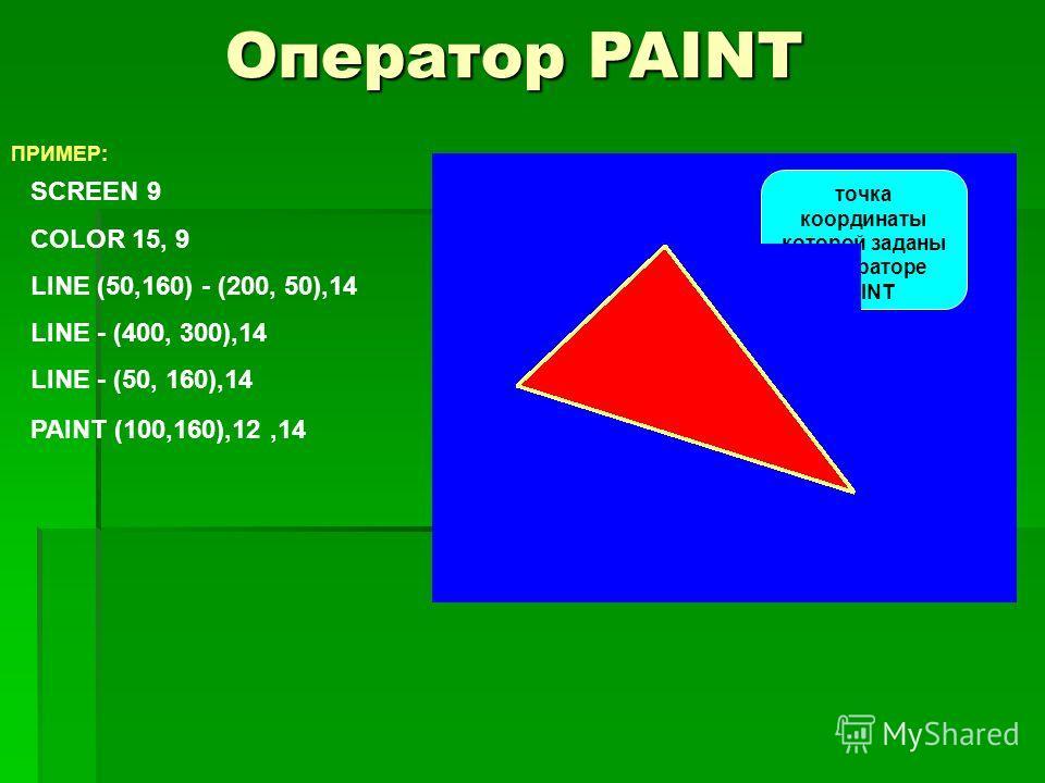 Оператор PAINT ПРИМЕР: SCREEN 9 COLOR 15, 9 LINE (50,160) - (200, 50),14 LINE - (400, 300),14 LINE - (50, 160),14 точка координаты которой заданы в операторе PAINT PAINT (100,160),12,14