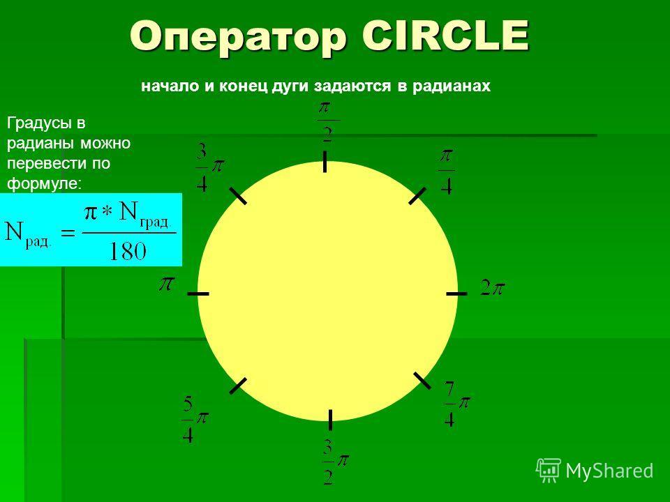 Оператор CIRCLE начало и конец дуги задаются в радианах Градусы в радианы можно перевести по формуле: