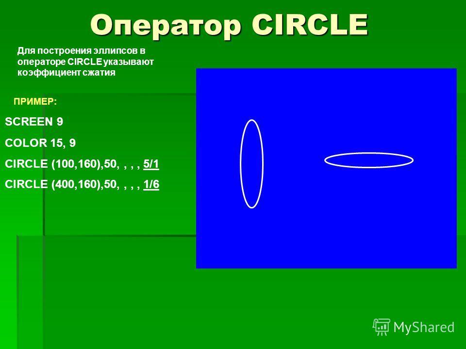 Оператор CIRCLE Для построения эллипсов в операторе CIRCLE указывают коэффициент сжатия ПРИМЕР: SCREEN 9 COLOR 15, 9 CIRCLE (100,160),50,,,, 5/1 CIRCLE (400,160),50,,,, 1/6