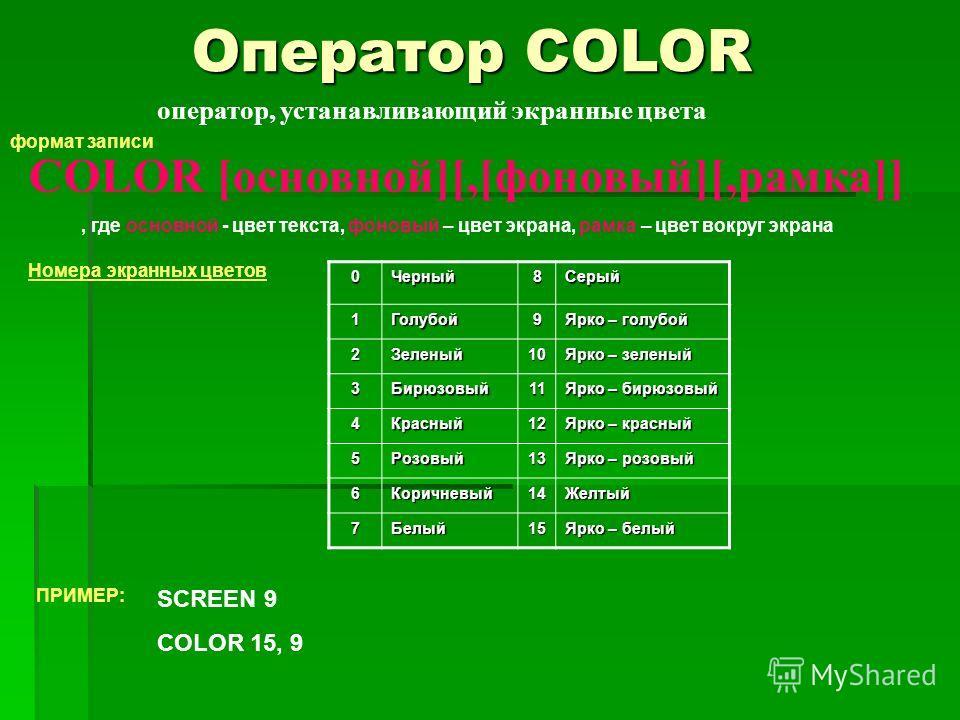 Оператор COLOR оператор, устанавливающий экранные цвета формат записи COLOR [основной][,[фоновый][,рамка]], где основной - цвет текста, фоновый – цвет экрана, рамка – цвет вокруг экрана Номера экранных цветов 0Черный8Серый 1Голубой9 Ярко – голубой 2З
