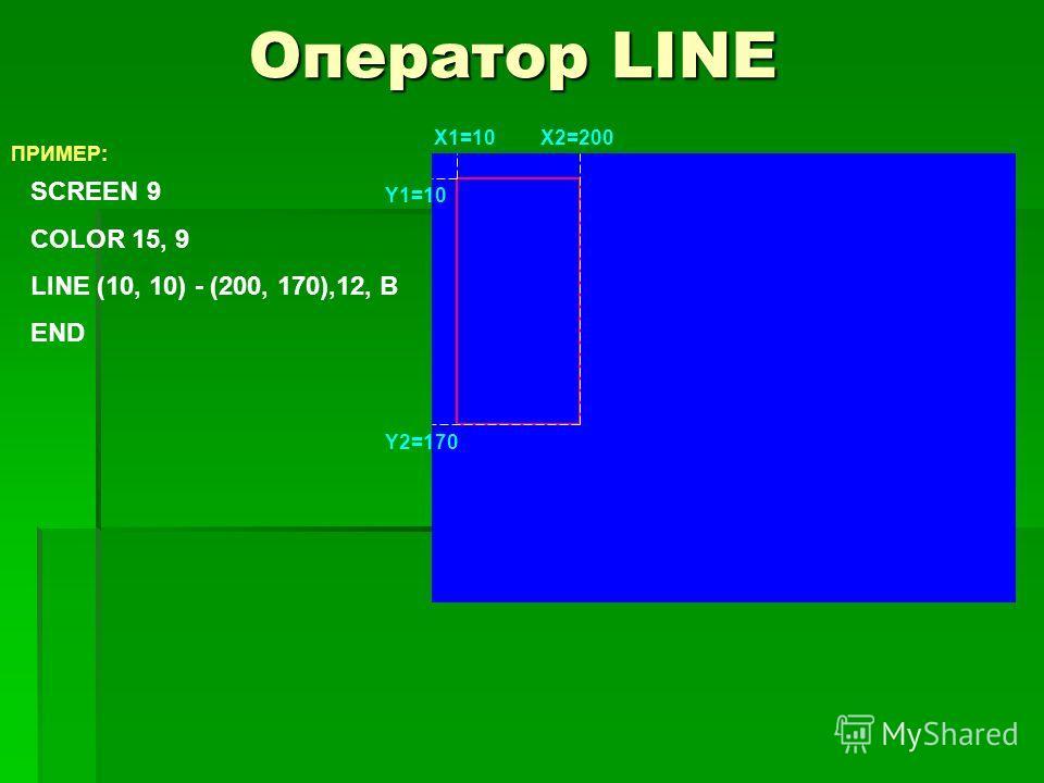 Оператор LINE ПРИМЕР: SCREEN 9 COLOR 15, 9 LINE (10, 10) - (200, 170),12, B END X2=200X1=10 Y1=10 Y2=170