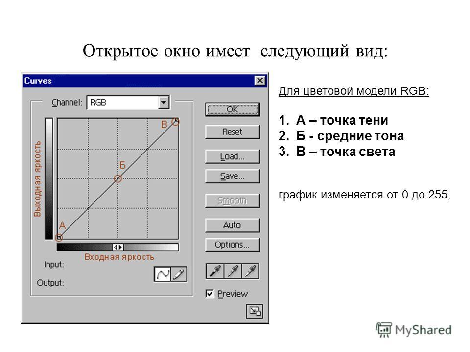 Открытое окно имеет следующий вид: Для цветовой модели RGB: 1.А – точка тени 2.Б - средние тона 3.В – точка светa график изменяется от 0 до 255,