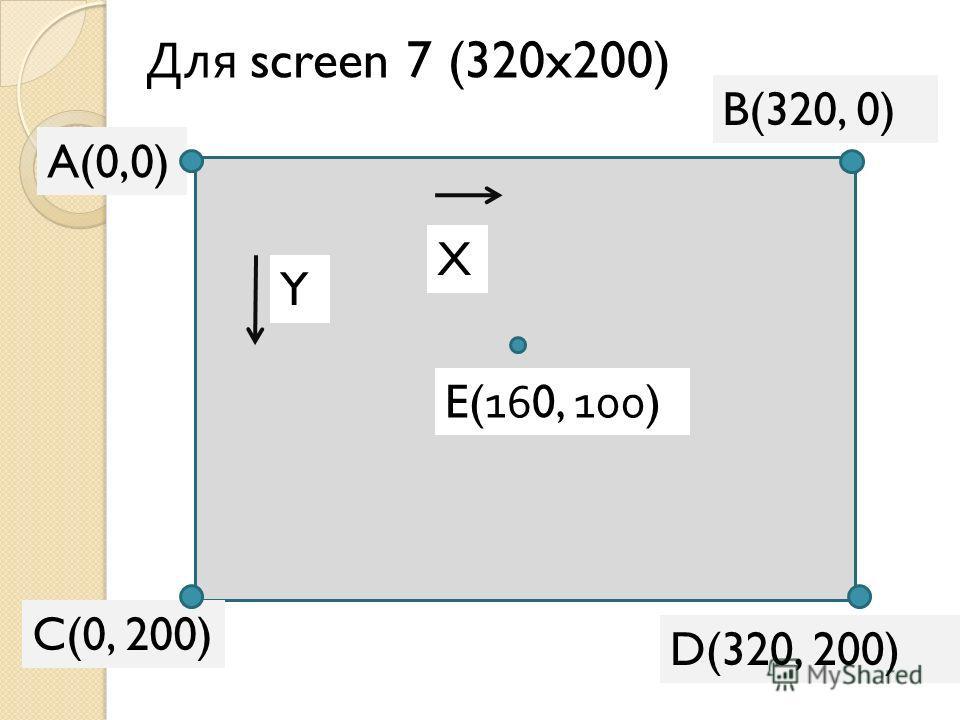 A(0,0) C(0, 200) B(320, 0) D(320, 200) E(160, 100) Для screen 7 (320x200) X Y