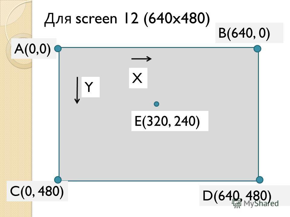 A(0,0) C(0, 480) B(640, 0) D(640, 480) E(320, 240) Для screen 12 (640x480) X Y