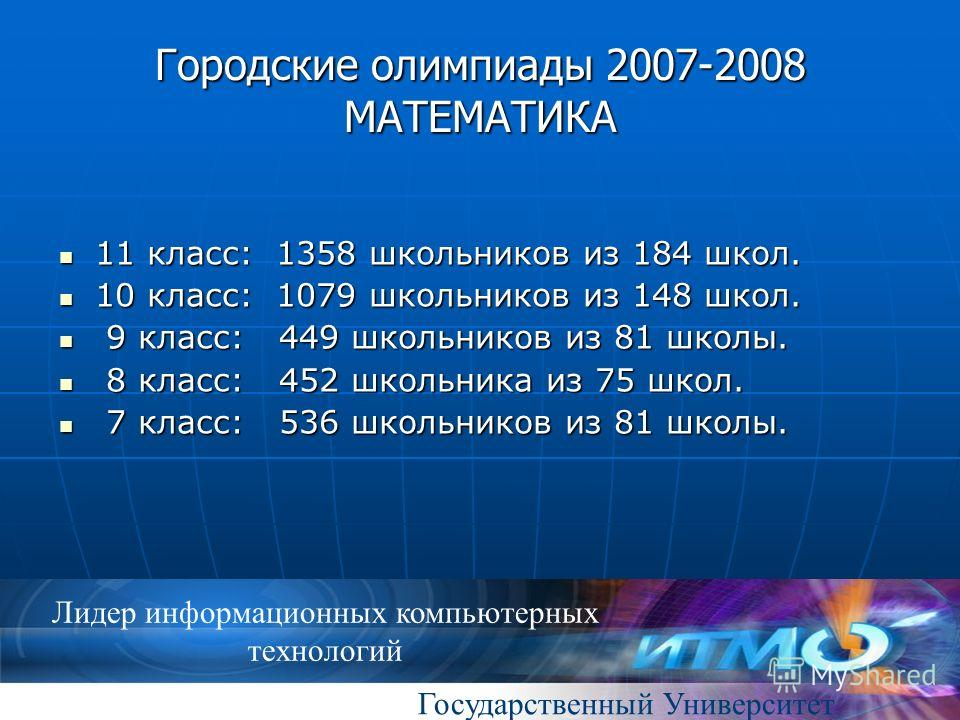 Государственный Университет Лидер информационных компьютерных технологий Городские олимпиады 2007-2008 МАТЕМАТИКА 11 класс: 1358 школьников из 184 школ. 11 класс: 1358 школьников из 184 школ. 10 класс: 1079 школьников из 148 школ. 10 класс: 1079 школ