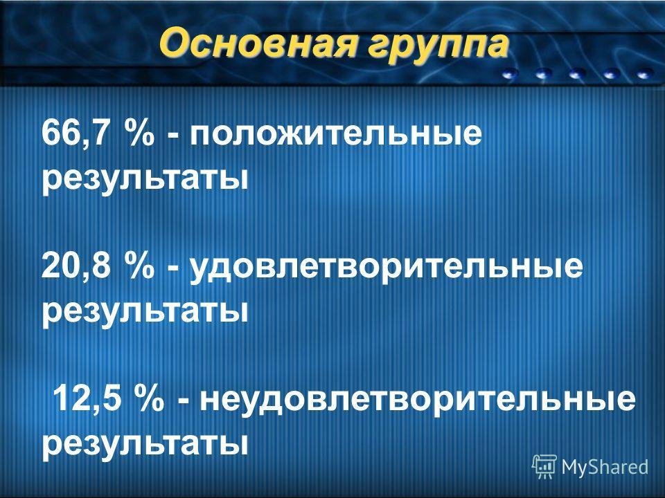 Основная группа 66,7 % - положительные результаты 20,8 % - удовлетворительные результаты 12,5 % - неудовлетворительные результаты