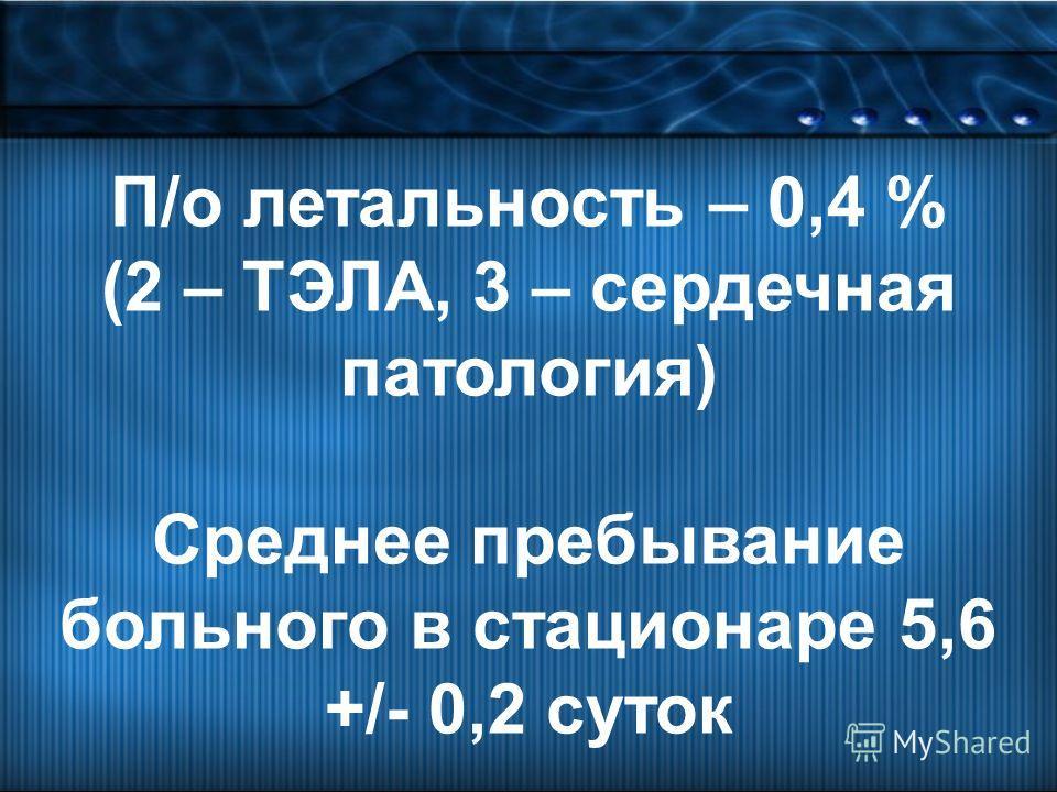 П/о летальность – 0,4 % (2 – ТЭЛА, 3 – сердечная патология) Среднее пребывание больного в стационаре 5,6 +/- 0,2 суток