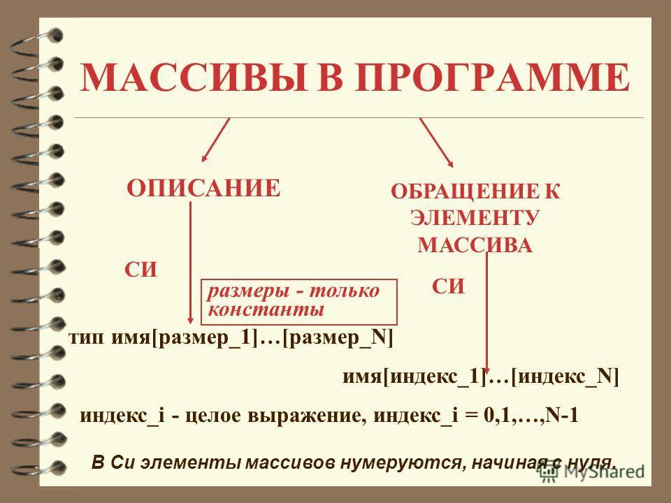 МАССИВЫ В ПРОГРАММЕ ОПИСАНИЕ ОБРАЩЕНИЕ К ЭЛЕМЕНТУ МАССИВА тип имя[размер_1]…[размер_N] СИ имя[индекс_1]…[индекс_N] СИ индекс_i - целое выражение, индекс_i = 0,1,…,N-1 В Си элементы массивов нумеруются, начиная с нуля. размеры - только константы