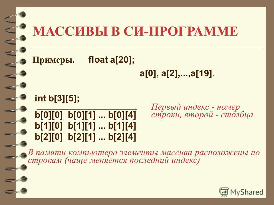 МАССИВЫ В СИ-ПРОГРАММЕ Примеры. float a[20]; а[0], a[2],...,a[19]. int b[3][5]; b[0][0] b[0][1]... b[0][4] b[1][0] b[1][1]... b[1][4] b[2][0] b[2][1]... b[2][4] В памяти компьютера элементы массива расположены по строкам (чаще меняется последний инде