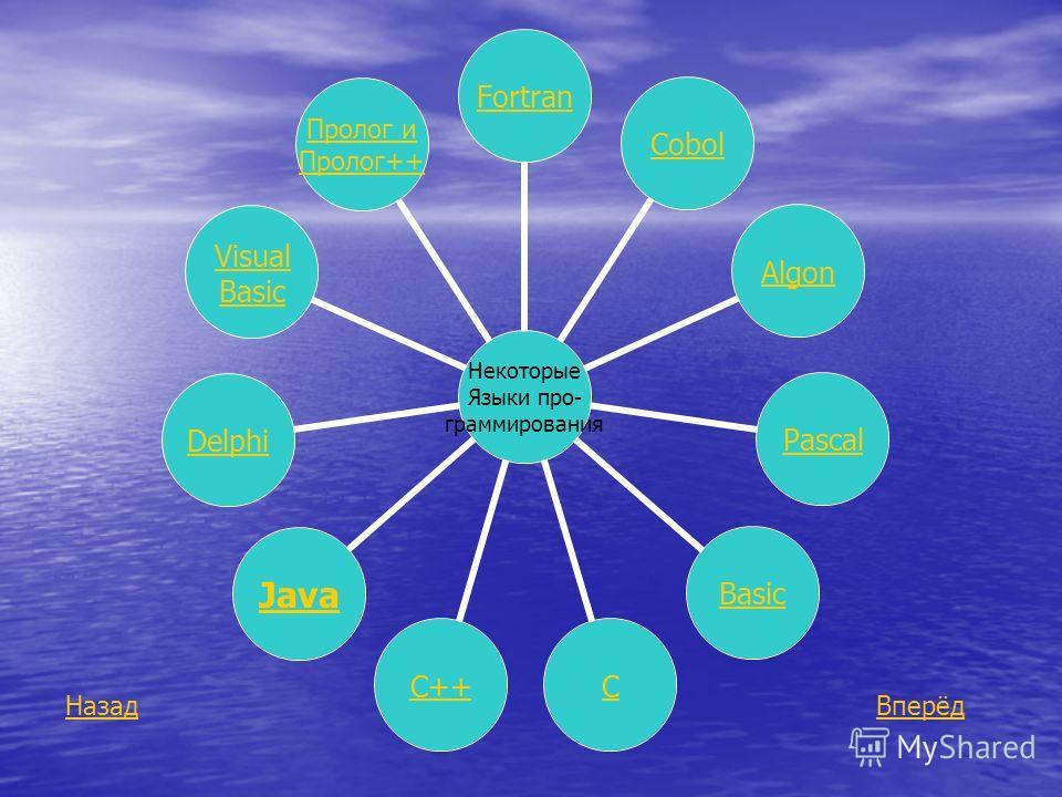 Система программирования это система для разработки новых программ на конкретном языке программирования. Современные СП предоставляют пользователям мощные и удобные средства разработки программ. В них входят: компилятор или интерпретатор; компилятор