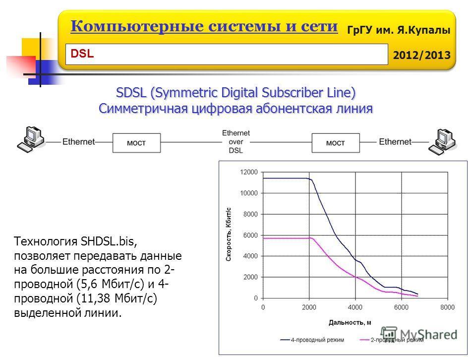 ГрГУ им. Я.Купалы 2012/2013 Компьютерные системы и сети Технология SHDSL.bis, позволяет передавать данные на большие расстояния по 2- проводной (5,6 Мбит/с) и 4- проводной (11,38 Мбит/с) выделенной линии. SDSL (Symmetric Digital Subscriber Line) Cимм