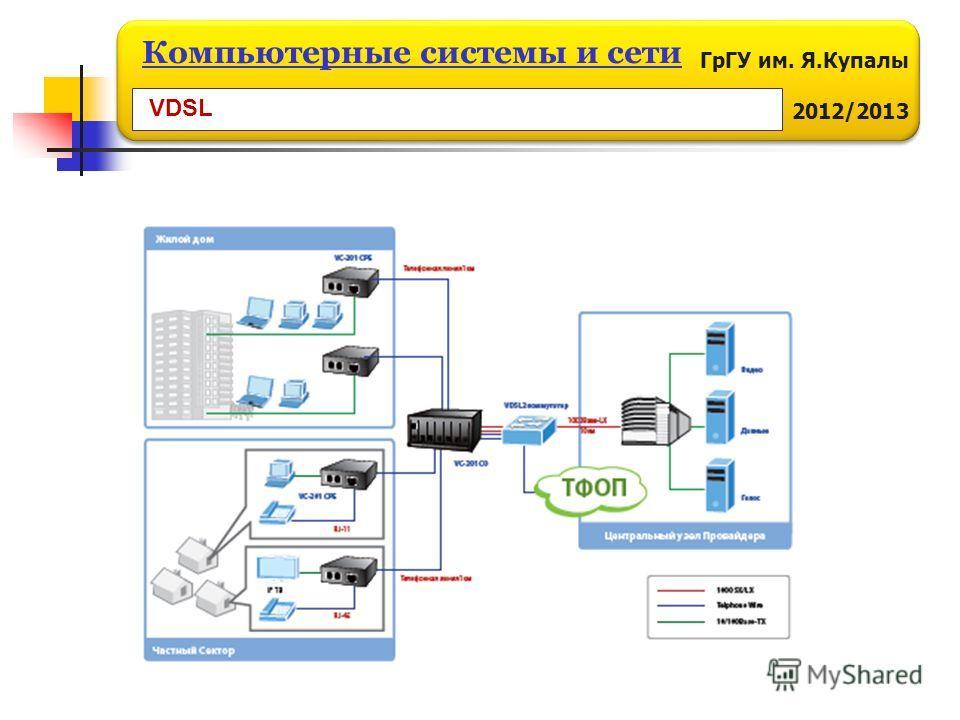 ГрГУ им. Я.Купалы 2012/2013 Компьютерные системы и сети VDSL