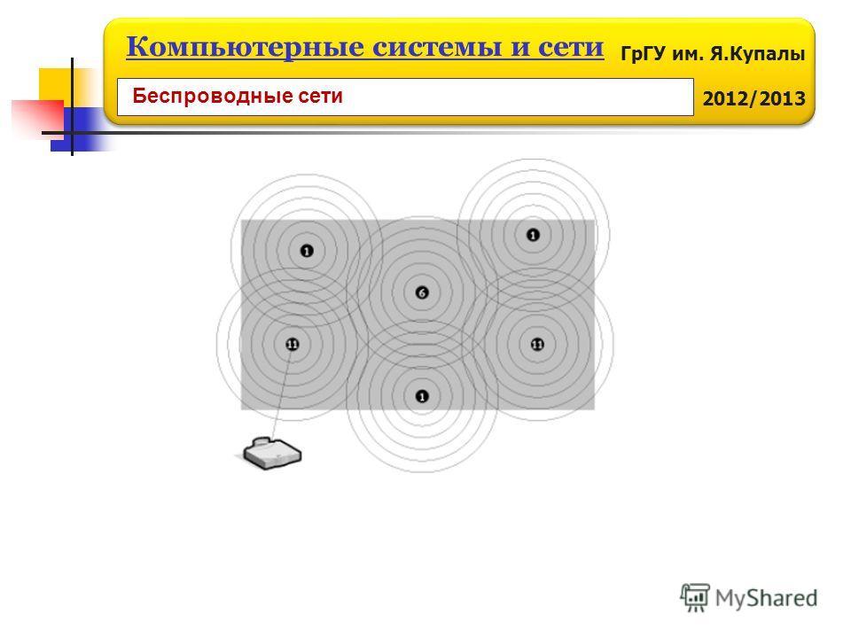 ГрГУ им. Я.Купалы 2012/2013 Компьютерные системы и сети Беспроводные сети
