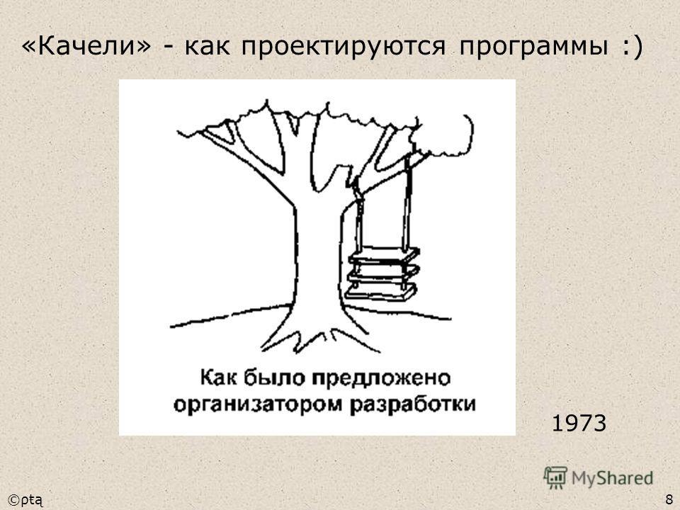 ©ρŧą8 «Качели» - как проектируются программы :) 1973