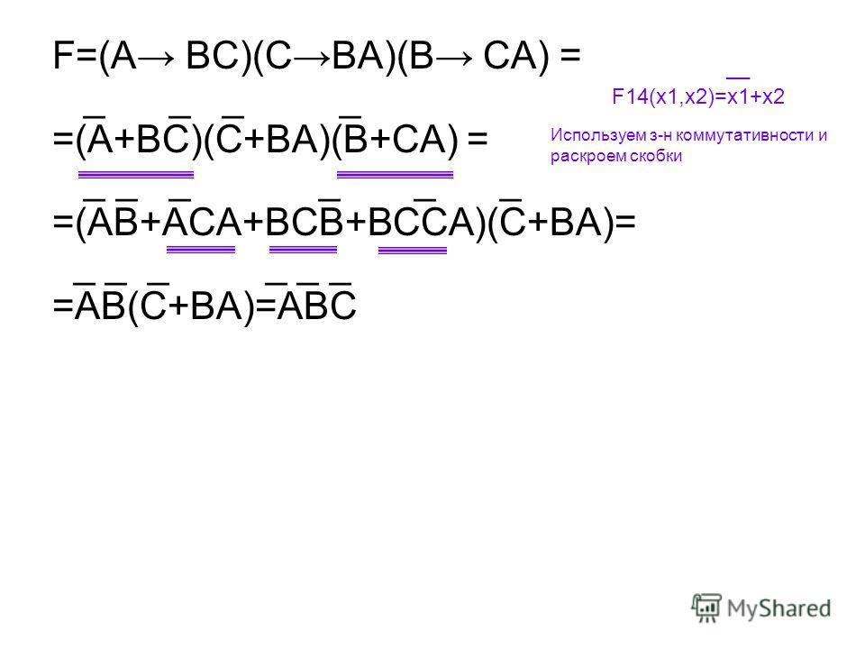F=(A BC)(CBA)(B CA) = _ _ _ _ =(A+BC)(C+BA)(B+CA) = _ _ _ _ _ _ =(AB+ACA+BCB+BCCA)(C+BA)= _ _ _ _ _ _ =AB(C+BA)=ABC __ F14(x1,x2)=x1+x2 Используем з-н коммутативности и раскроем скобки