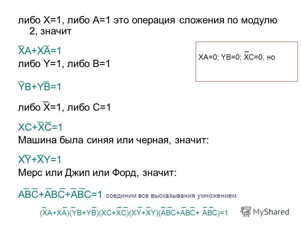 либо Х=1, либо А=1 это операция сложения по модулю 2, значит _ ХА+ХА=1 либо Y=1, либо B=1 _ YB+YB=1 _ либо Х=1, либо C=1 _ ХC+ХC=1 Машина была синяя или черная, значит: _ _ XY+XY=1 Мерс или Джип или Форд, значит: _ _ _ _ _ _ АВС+АВС+АВС=1 соединим вс