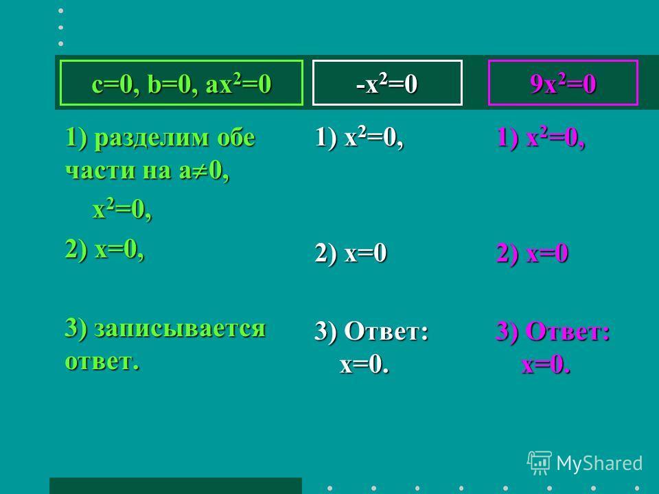 -x 2 =0 1) разделим обе части на а 0, х 2 =0, х 2 =0, 2) х=0, 3) записывается ответ. 1) x 2 =0, 2) x=0 3) Ответ: х=0. c=0, b=0, ax 2 =0 9х 2 =0 1) x 2 =0, 2) x=0 3) Ответ: х=0.