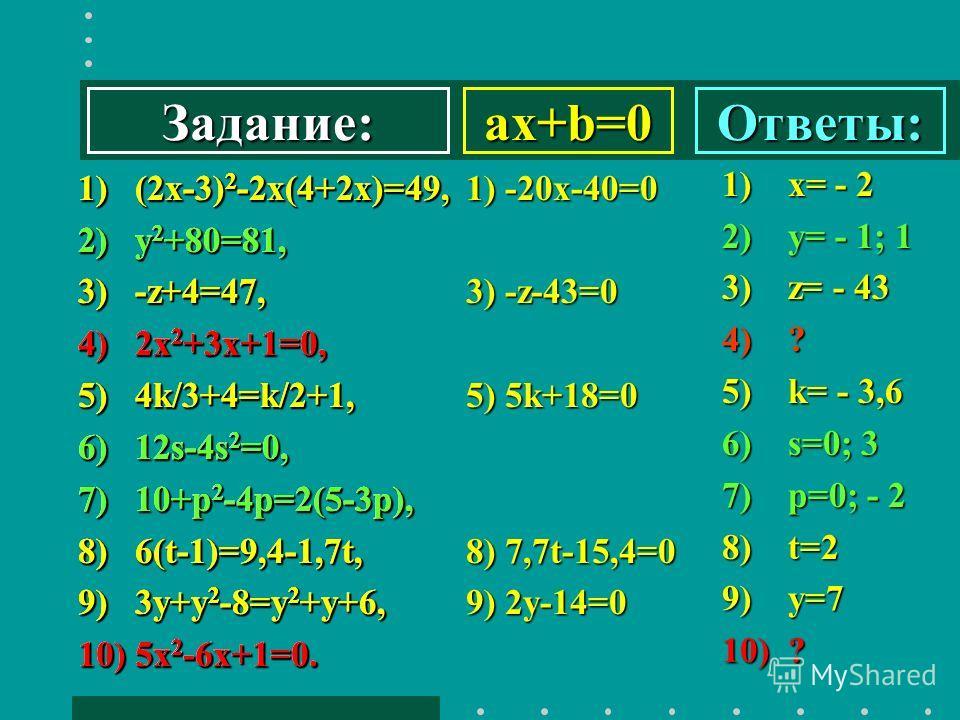 ax+b=0 1) (2х-3) 2 -2х(4+2х)=49, 2) y 2 +80=81, 3) -z+4=47, 4) 2x 2 +3х+1=0, 5) 4k/3+4=k/2+1, 6) 12s-4s 2 =0, 7) 10+p 2 -4p=2(5-3p), 8) 6(t-1)=9,4-1,7t, 9) 3y+y 2 -8=y 2 +y+6, 10) 5х 2 -6х+1=0. 1) -20х-40=0 3) -z-43=0 5) 5k+18=0 8) 7,7t-15,4=0 9) 2y-