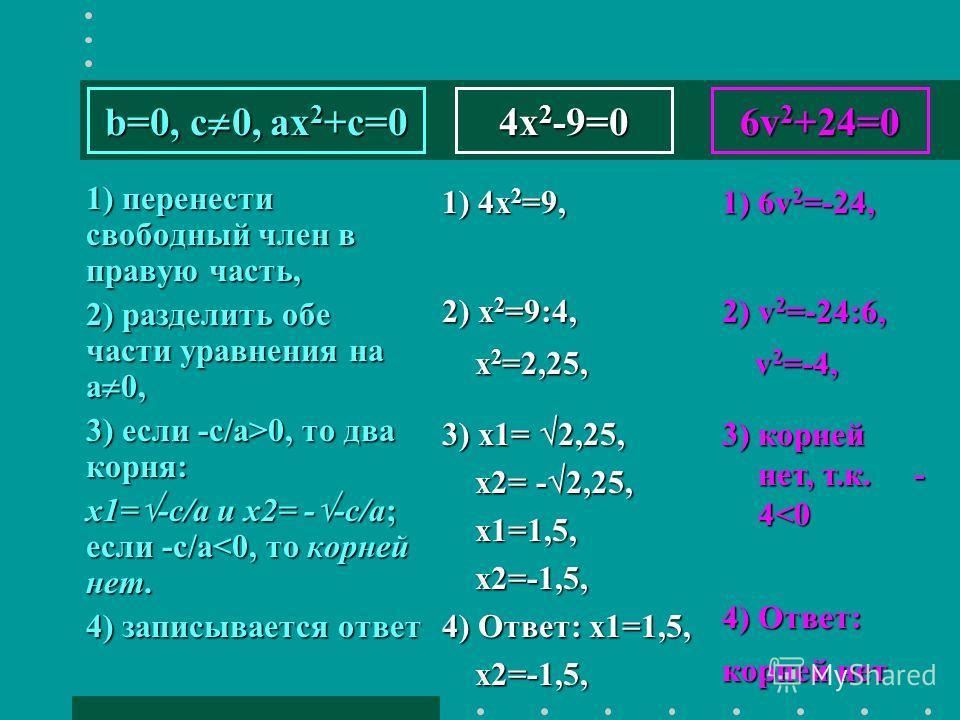 4x 2 -9=0 1) перенести свободный член в правую часть, 2) разделить обе части уравнения на а 0, 3) если -с/а>0, то два корня: х1= -с/а и х2= - -с/а; если -с/а