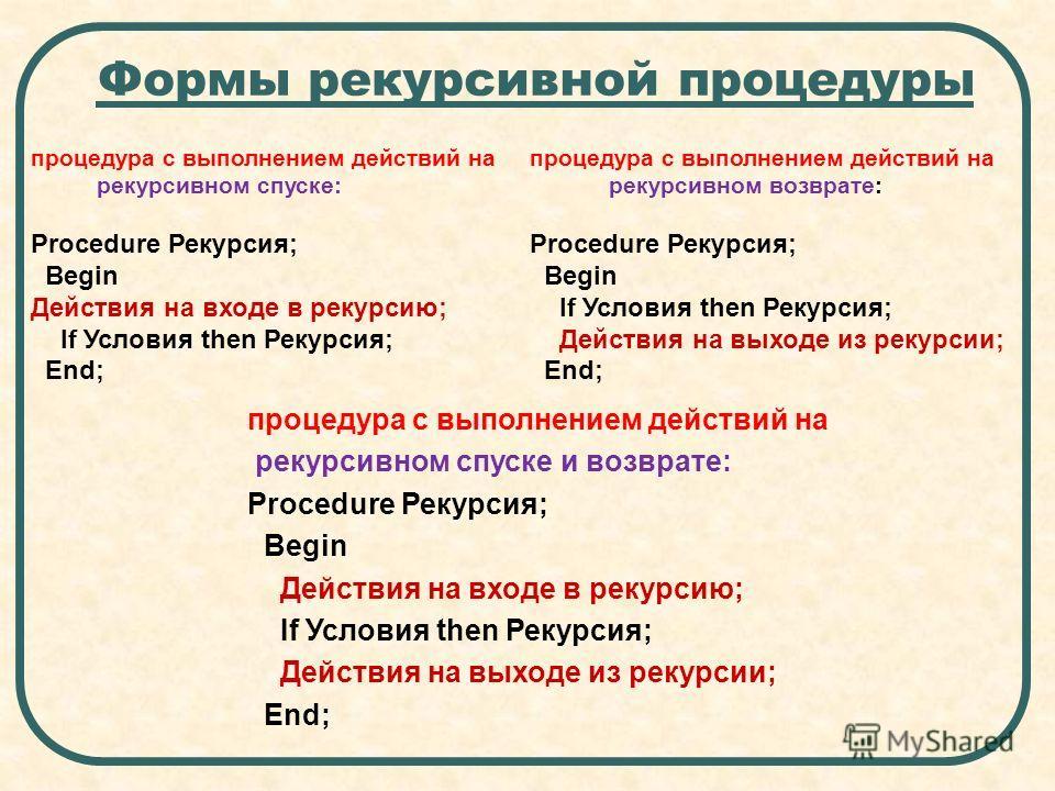 Формы рекурсивной процедуры процедура с выполнением действий на рекурсивном спуске: Procedure Рекурсия; Begin Действия на входе в рекурсию; If Условия then Рекурсия; End; процедура с выполнением действий на рекурсивном возврате: Procedure Рекурсия; B