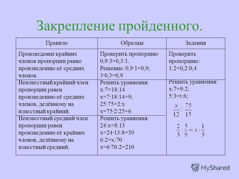Найти неизвестный член пропорции. 0,5:а=2:13 а·2=0,5 ·13 а=0,5 ·13:2 а=3,25