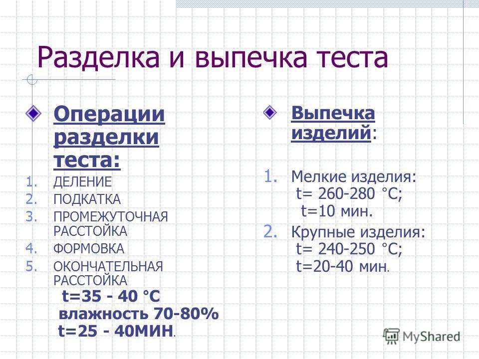 Разделка и выпечка теста Операции разделки теста: 1. ДЕЛЕНИЕ 2. ПОДКАТКА 3. ПРОМЕЖУТОЧНАЯ РАССТОЙКА 4. ФОРМОВКА 5. ОКОНЧАТЕЛЬНАЯ РАССТОЙКА t=35 - 40 °С влажность 70-80% t=25 - 40МИН. Выпечка изделий: 1. Мелкие изделия: t= 260-280 °С; t=10 мин. 2. Кру