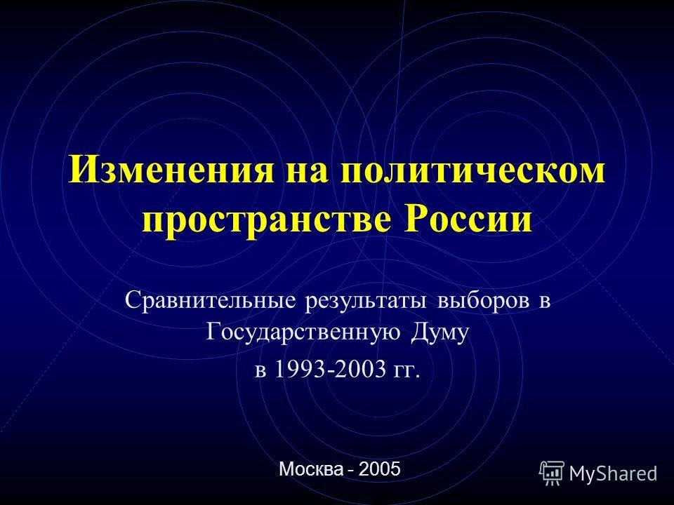 Изменения на политическом пространстве России Сравнительные результаты выборов в Государственную Думу в 1993-2003 гг. Москва - 2005
