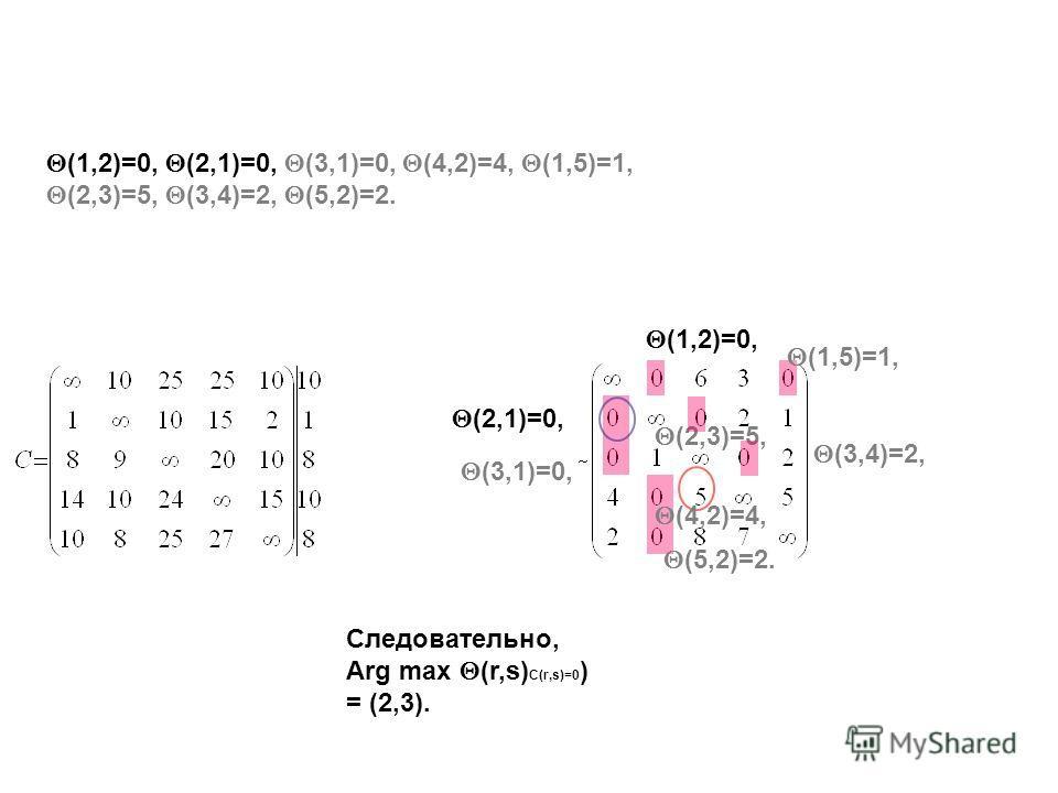 (1,2)=0, (2,1)=0, (3,1)=0, (4,2)=4, (1,5)=1, (2,3)=5, (3,4)=2, (5,2)=2. Следовательно, Arg max (r,s) C(r,s)=0 ) = (2,3). (5,2)=2. (1,2)=0, (2,3)=5, (3,4)=2, (1,5)=1, (2,1)=0, (3,1)=0, (4,2)=4,