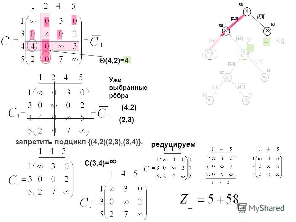 (4,2)=4 С(3,4)= (4,2) запретить подцикл {(4,2)(2,3),(3,4)}. (2,3)(2,3) редуцируем Уже выбранные рёбра