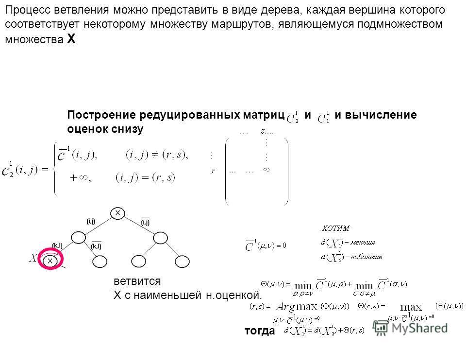 Построение редуцированных матриц и и вычисление оценок снизу Процесс ветвления можно представить в виде дерева, каждая вершина которого соответствует некоторому множеству маршрутов, являющемуся подмножеством множества Х ветвится Х с наименьшей н.оцен