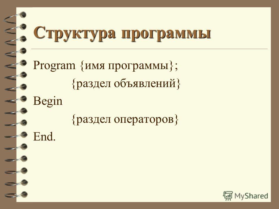 Структура программы Program {имя программы}; {раздел объявлений} Begin {раздел операторов} End.