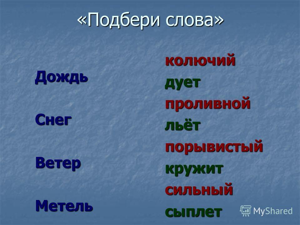 «Подбери слова» ДождьСнегВетерМетель колючийдуетпроливнойльётпорывистыйкружитсильныйсыплет