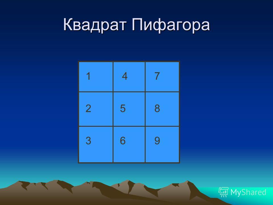 Квадрат Пифагора 1 2 3 4 5 6 7 8 9