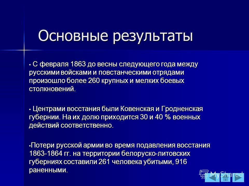 Основные результаты С февраля 1863 до весны следующего года между русскими войсками и повстанческими отрядами произошло более 260 крупных и мелких боевых столкновений. С февраля 1863 до весны следующего года между русскими войсками и повстанческими о