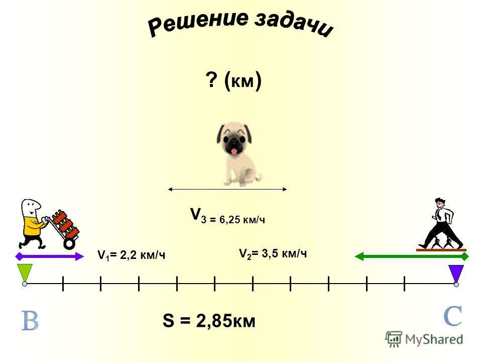 ? ( км ) V 2 = 3,5 км/ч V 1 = 2,2 км/ч S = 2,85км V 3 = 6,25 км/ч