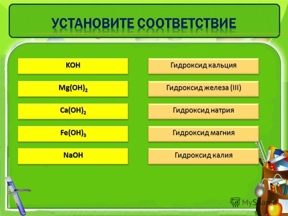 KOH Mg(OH) 2 Ca(OH) 2 Fe(OH) 3 NaOH Гидроксид кальция Гидроксид железа (III) Гидроксид натрия Гидроксид магния Гидроксид калия
