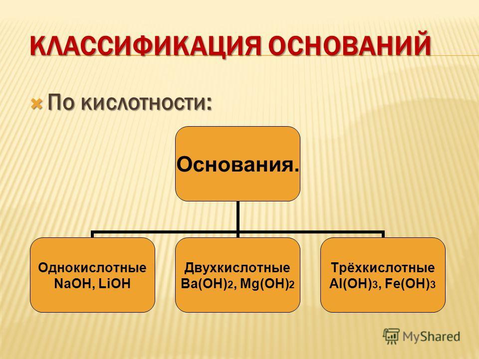 КЛАССИФИКАЦИЯ ОСНОВАНИЙ По кислотности: По кислотности: Основания. Однокислотные NaOH, LiOH Двухкислотные Ba(OH)2, Mg(OH)2 Трёхкислотные Al(OH)3, Fe(OH)3