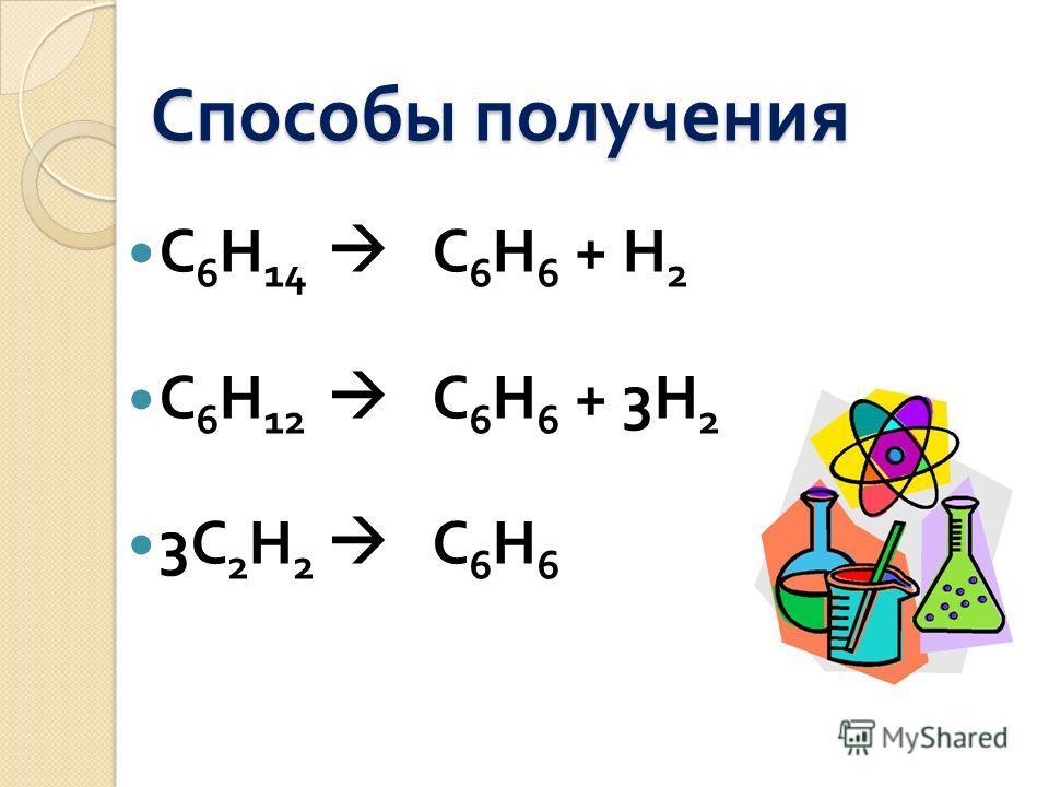 Способы получения С 6 Н 14 С 6 Н 6 + Н 2 С 6 Н 12 С 6 Н 6 + 3 Н 2 3 С 2 Н 2 С 6 Н 6