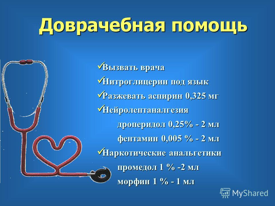Вызвать врача Вызвать врача Нитроглицерин под язык Нитроглицерин под язык Разжевать аспирин 0,325 мг Разжевать аспирин 0,325 мг Нейролептаналгезия Нейролептаналгезия дроперидол 0,25% - 2 мл дроперидол 0,25% - 2 мл фентамин 0,005 % - 2 мл фентамин 0,0