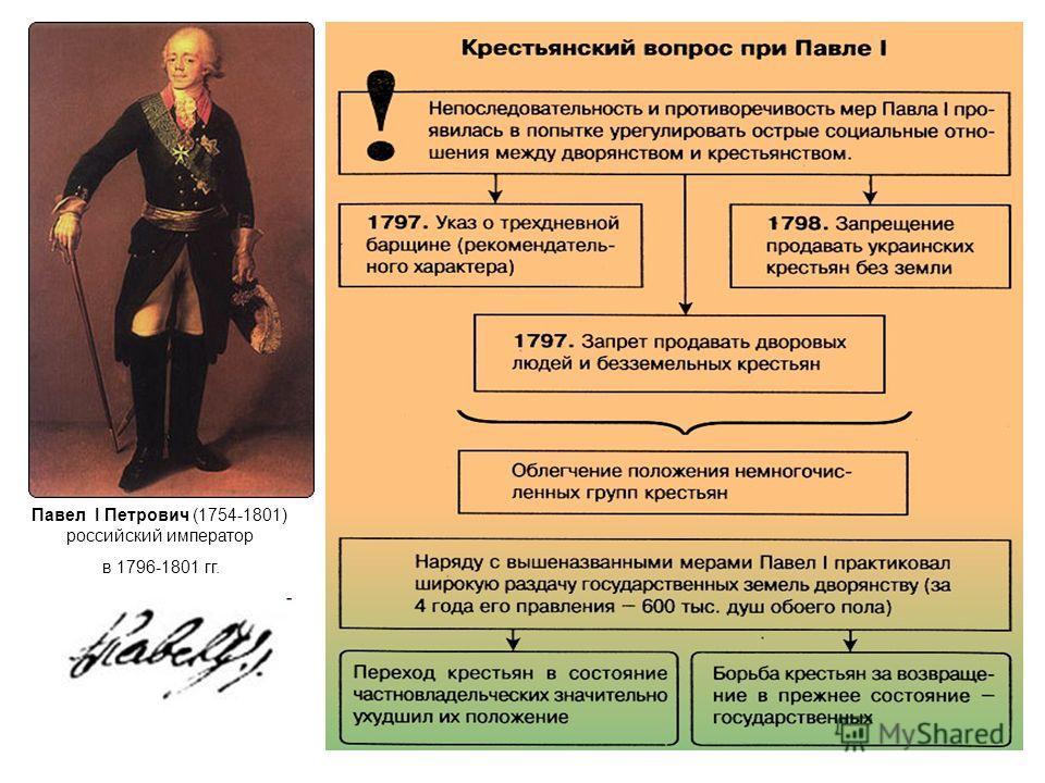Павел I Петрович (1754-1801) российский император в 1796-1801 гг.