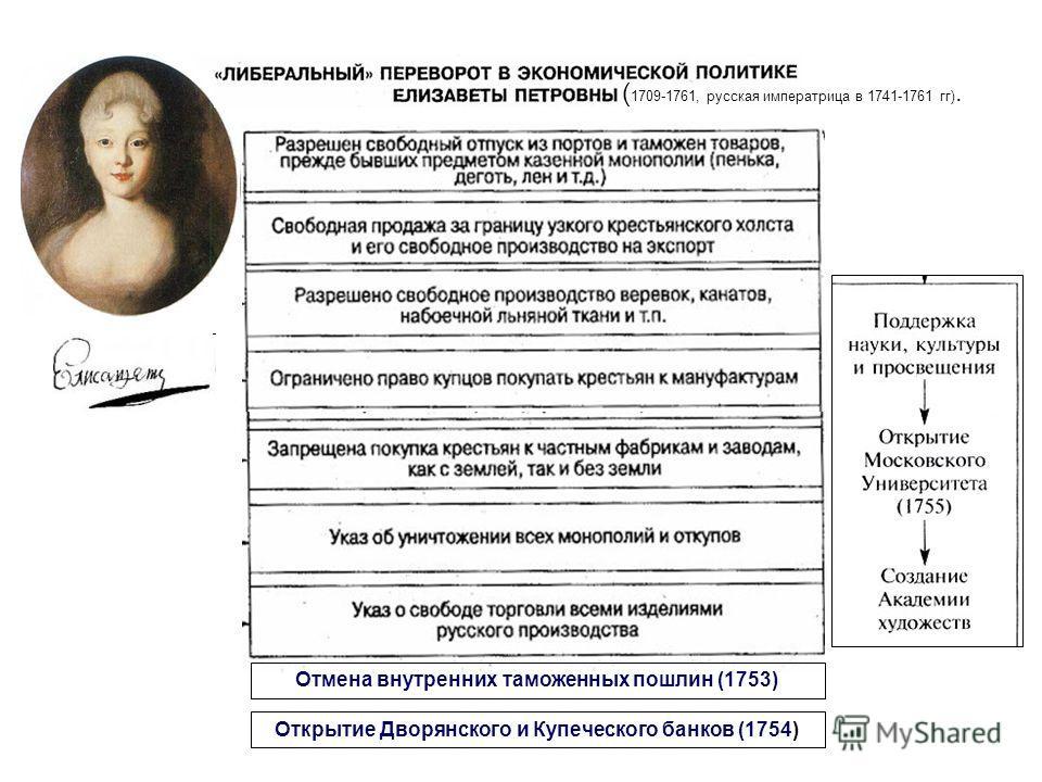 Отмена внутренних таможенных пошлин (1753) Открытие Дворянского и Купеческого банков (1754) ( 1709-1761, русская императрица в 1741-1761 гг).