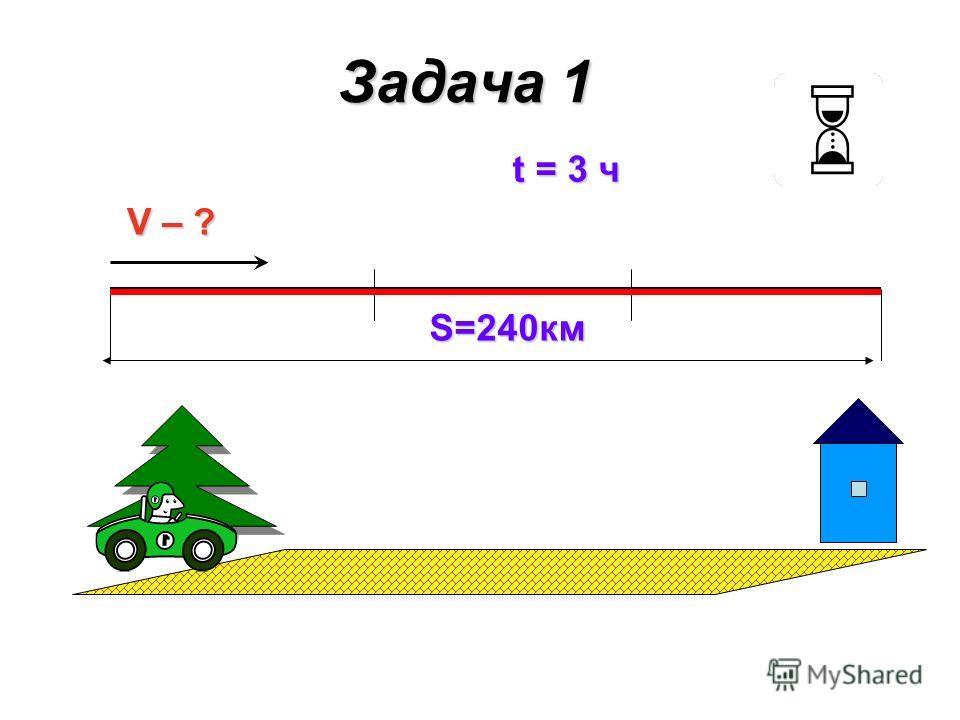 Задача 1 t = 3 ч V – ? S=240км