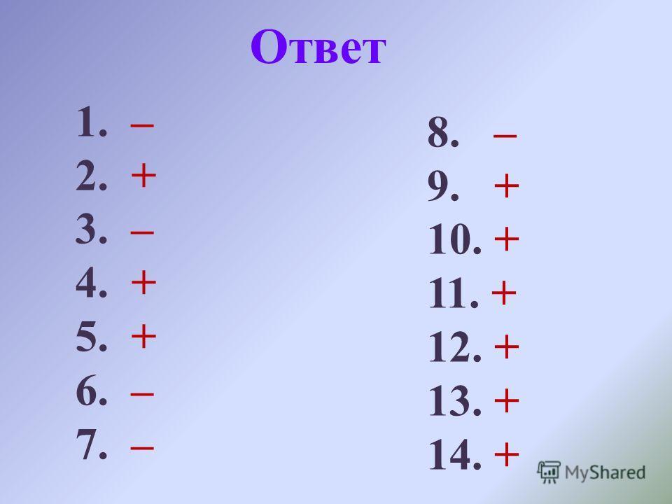 Ответ 1. – 2. + 3. – 4. + 5. + 6. – 7. – 8. – 9. + 10. + 11. + 12. + 13. + 14. +