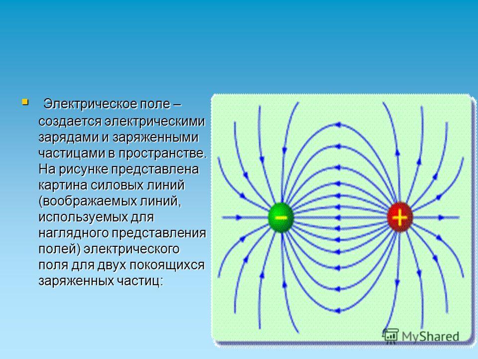 Электрическое поле – создается электрическими зарядами и заряженными частицами в пространстве. На рисунке представлена картина силовых линий (воображаемых линий, используемых для наглядного представления полей) электрического поля для двух покоящихся