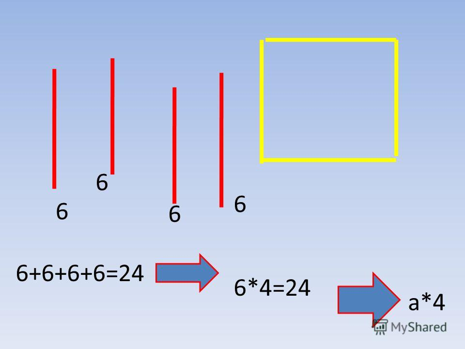 5 5+ 5+5=15 5*3 a * 3 5 5