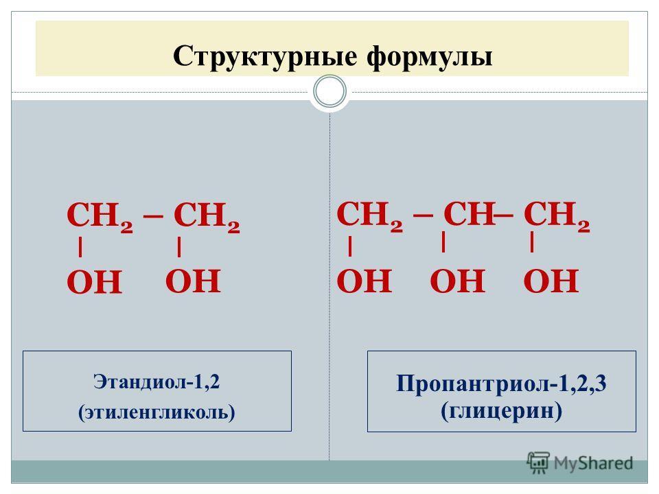 Структурные формулы Этандиол-1,2 (этиленгликоль) Пропантриол-1,2,3 (глицерин) СН 2 – СН 2 ОН СН 2 – СН ОН – СН 2 ОН