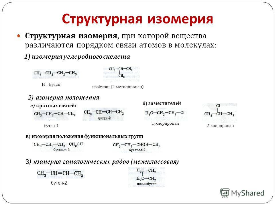 Структурная изомерия Структурная изомерия, при которой вещества различаются порядком связи атомов в молекулах : 1) изомерия углеродного скелета Н - Бутан изобутан (2-метилпропан) 2) изомерия положения а) кратных связей: бутен-1 б) заместителей 1-хлор