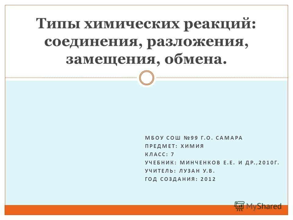 МБОУ СОШ 99 Г.О. САМАРА ПРЕДМЕТ: ХИМИЯ КЛАСС: 7 УЧЕБНИК: МИНЧЕНКОВ Е.Е. И ДР.,2010Г. УЧИТЕЛЬ: ЛУЗАН У.В. ГОД СОЗДАНИЯ: 2012 Типы химических реакций: соединения, разложения, замещения, обмена.